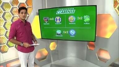 Ferroviário vence Horizonte na segunda rodada do Campeonato Cearense - Ferroviário vence Horizonte na segunda rodada do Campeonato Cearense