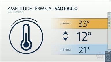 Confira a previsão do tempo para a quinta-fira (18) em São Paulo - Máxima de 33 graus no Mirante de Santana, onde fica o termômetro do Instituto Nacional de Meteorologia.