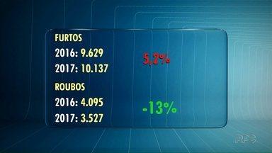 Número de roubos cai, mas violência sexual e furtos aumentam em Ponta Grossa - Estatísticas de 2017 foram divulgadas pela Secretaria de Estado de Segurança Pública nesta quinta-feira (18).