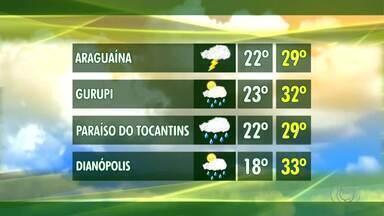 Veja a previsão do tempo para cidades no interior do Tocantins - Veja a previsão do tempo para cidades no interior do Tocantins