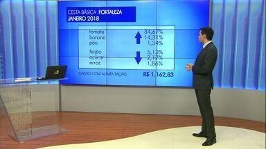 Cesta básica fica 5,49% mais cara em Fortaleza em janeiro - Confira mais notícias em g1.globo.com/ce