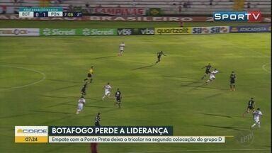 Botafogo-SP empata com a Ponte Preta pelo Paulistão 2018 - Com resultado no Estádio Santa Cruz, tricolor de Ribeirão Preto (SP) perde liderança do grupo.