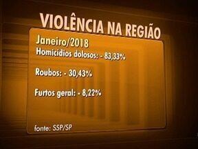 Secretaria da Segurança Pública divulga estatísticas da criminalidade - Na região de Presidente Prudente, houve queda no número de homicídios.