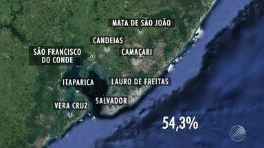 Mais da metade do público alvo da campanha contra a febre amarela já foi vacinada na Bahia - Moradores de Salvador e mais sete cidades estão recebendo a dose fracionada da imunização desde a semana passada, quando foi iniciada uma campanha.