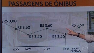 O preço da passagem de ônibus no Rio não vai diminuir - Estava prevista pra semana que vem uma redução do preço da passagem, pra R$ 3,40. Mas a justiça voltou atrás e o preço está mantido em R$ 3,60