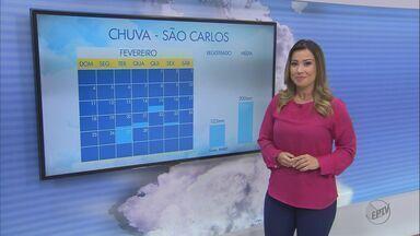 Confira a previsão do tempo desta quarta-feira (28) para São Carlos e região - Confira a previsão do tempo desta quarta-feira (28) para São Carlos e região.