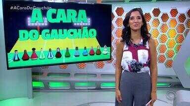 Globo Esporte RS - Bloco 2 - 28/02 - Assista ao vídeo.