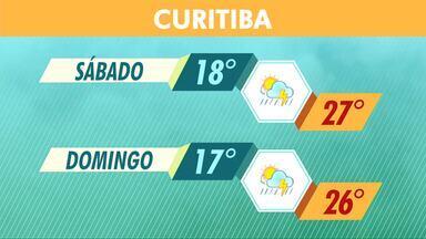 Fim de semana vai ser quente e instável no Paraná - Pode chover forte, mas as pancadas serão passageiras.