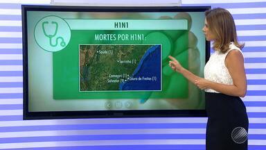 Saúde: sobe para 71 o número de casos confirmados do vírus H1N1 na Bahia - Confira quais foram as cidades que foram descobertos casos de mortes confirmadas.