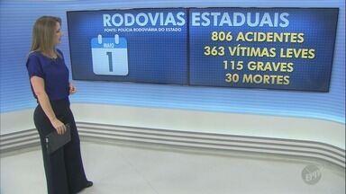 Polícia Rodoviária de São Paulo contabiliza 806 acidentes no feriado do Dia do Trabalho - Foram registradas 30 mortes. Nas estradas que passam pela região, 12 pessoas morreram.