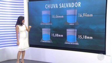 Previsão do tempo: chuva deve diminuir durante o fim de semana em Salvador - Confira também como ficarão as temperaturas na capital baiana.