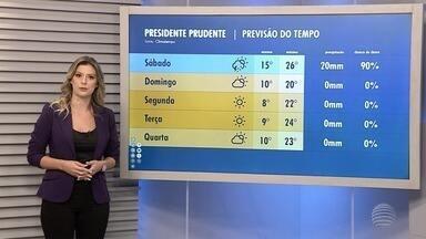 Confira a previsão do tempo para esta sexta-feira - Veja como ficam as temperaturas no Oeste Paulista.