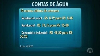 Cidades atendidas pela Sabesp sofrem reajustes no preço da água - Novos valores começam a valer neste domingo (10).