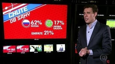 Samy Dana: Rússia possui 62% de chances de vitória na estreia da Copa - O colunista Samy Dana apresenta sua fórmula para os jogos da Copa do Mundo.