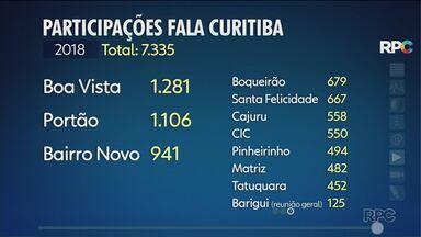 Fala Curitiba está na fase final e ouve os pedidos dos moradores - População pode decidir o que é prioridade nos bairros. Tem também votação online para discutir os principais problemas da cidade.