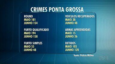 Números mostram que diminuiu a criminalidade no mês de junho em Ponta Grossa - Os dados são da Polícia Militar.
