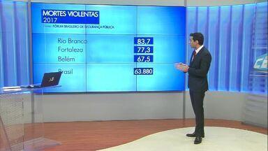 Ceará tem a terceira taxa mais alta de mortes violentas no país - Outras informações no G1.com.br/CE