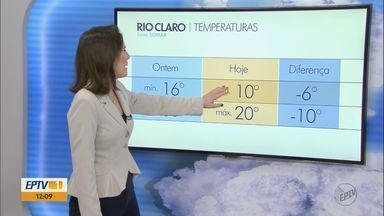 Confira a previsão do tempo nesta sexta-feira (10) em São Carlos e região - Confira a previsão do tempo nesta sexta-feira (10) em São Carlos e região.