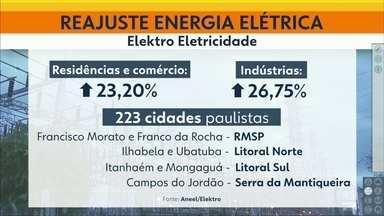Conta de luz vai ficar mais cara em 223 cidades paulistas - Aumento é de até 27% em municípios atendidos pela empresa Elektro.