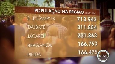 Vale e região tem 2,9 milhões de habitantes - São José é mais populosa que nove capitais.
