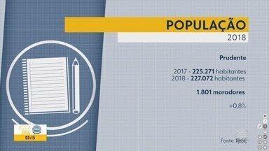 População no Oeste Paulista cresce 0,3% em 2018 - Estimativa foi divulgada pelo IBGE.