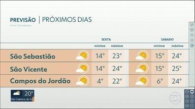 Feriado tem previsão de sol e temperaturas agradáveis em todo o litoral de São Paulo - Tempo fica firme, sem chuva, no estado todo. Confira.
