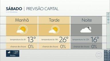 Feriadão de sol, calor e tempo seco - O sábado deve amanhecer frio, mas o tempo esquenta à tarde