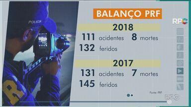 8 pessoas morreram durante o feriado nas estradas federais que cortam o Paraná - De acordo com a PRF 201 teve uma morte a mais do no mesmo período de 2017. Veja também alguns acidentes que acontecerem no fim de semana