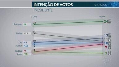 Datafolha divulga pesquisa de intenção de voto para presidente - Datafolha ouviu nesta segunda-freira (10) 2.804 eleitores em 197 municípios. A pesquisa foi registrada no TSE.