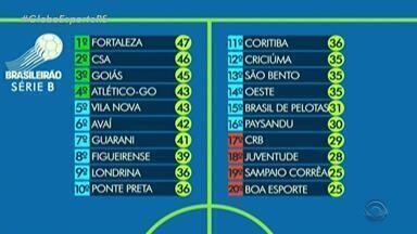 Confira a tabela do Campeonato Brasileiro série B - Assista ao vídeo.