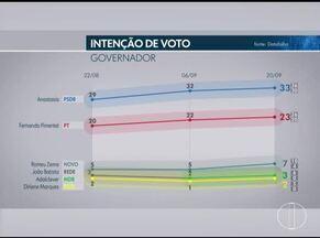 Nova pesquisa eleitoral aponta intenção de voto para governador em Minas Gerais - Oito candidatos concorrem ao cargo.