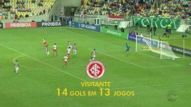 """Inter se prepara para encarar o Corinthians com desfalques, mas com """"bons números"""" a favor - Partida ocorre às 16h com transmissão ao vivo na RBS TV."""