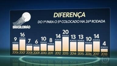 """Veja como anda a """"corrida maluca"""" pelo título do Brasileirão 2018 - Veja como anda a """"corrida maluca"""" pelo título do Brasileirão 2018"""