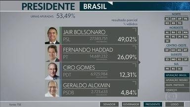 Veja primeiro resultado parcial para a Presidência da República - Por volta das 19h, Fantástico mostrou primeiro resultado parcial para a Presidência da República.