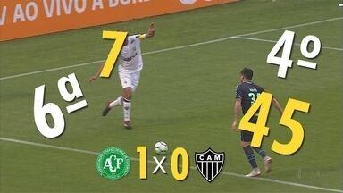 O Atlético-MG não está no vermelho mas precisa fazer conta nesta reta final do Brasileirão - O Atlético-MG não está no vermelho mas precisa fazer conta nesta reta final do Brasileirão