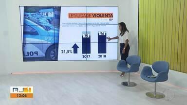 ISP divulga balanço da violência no Estado do Rio no mês de setembro - Assista a seguir.
