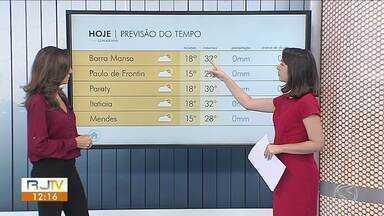 Quarta-feira será de sol e calor no Sul do Rio de Janeiro - Frente fria pode chegar na região nos próximos dias.