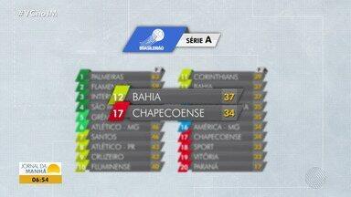 Bahia terá 'jogo de seis pontos' contra a Chapecoense - Confira as notícias do tricolor baiano.