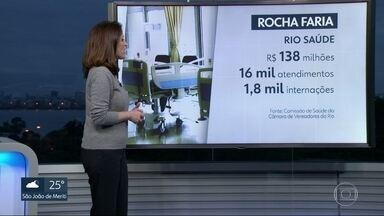 Albert Shweitzer faz uma média de 16 mil atendimentos por mês e Rocha Faria 15 mil - Os hospitais são administrados pela Cruz Vermelha Brasileira e pela Rio Saúde, respectivamente, e estão com superlotação.