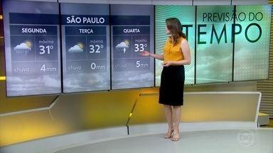 Calor volta a ser destaque em todo o Brasil, nesse início de semana - Veja também quais regiões têm maior risco de temporal.
