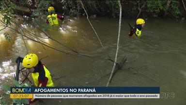 Número de pessoas que morreram afogadas em 2018 já é maior que todo o ano passado - Esta ano, 101 pessoas morreram por afogamento no estado.