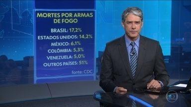 Brasil é o país com mais mortes por armas de fogo no planeta - 17,2% das mortes causadas por armas de fogo ocorrem no país. Estados Unidos estão em segundo no levantamento.
