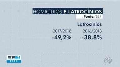 SSP mostra que Sergipe teve menor número de homicídios dos últimos cinco anos - SSP mostra que Sergipe teve menor número de homicídios dos últimos cinco anos.