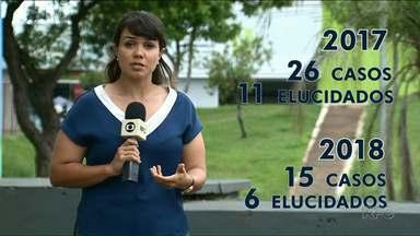 PM de Umuarama divulga redução de roubos e homicídios em 2018 - Foram 15 assassinatos na cidade em 2018, contra 26 no ano anterior.