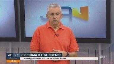 Roberto Alves comenta jogo entre Criciúma e Figueirense - Roberto Alves comenta jogo entre Criciúma e Figueirense