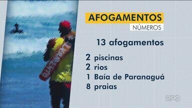 Cinco pessoas morreram afogadas em Curitiba e Região Metropolitana, no fim de semana - Só no sábado foram quatro mortes.