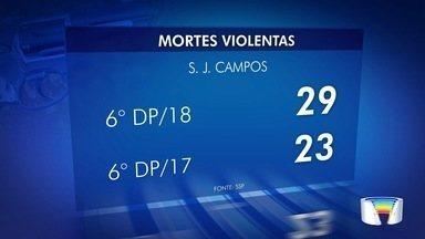 Violência preocupa na zona leste de São José - Região concentra a maioria das mortes violentas da cidade.