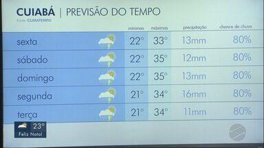 Sexta-feira de sol forte, mas a partir da tarde pode chover em pontos isolados - Sexta-feira de sol forte, mas a partir da tarde pode chover em pontos isolados