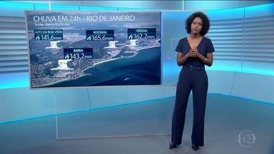 Maju Coutinho explica a tempestade que caiu sobre o Rio de Janeiro - Saiba como fica o tempo na sexta-feira (8).