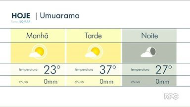 Tempo permanece aberto em todo o estado - Na quarta-feira pode chover em Paranavaí.